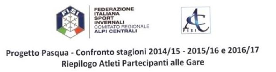 Fisi Alpi Centrali Calendario.Stesura Della Bozza Di Calendario Gare Scialpinismo Stagione