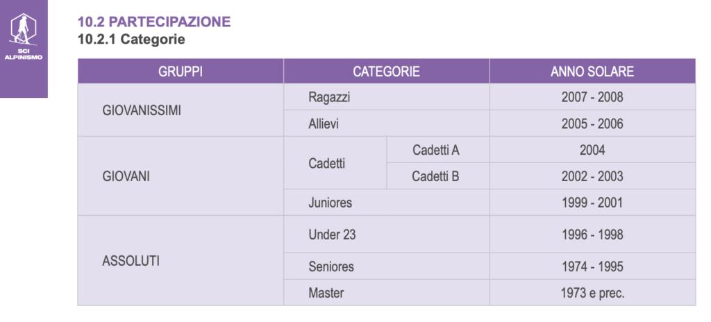categoria-giovanili-stagione-2018-19